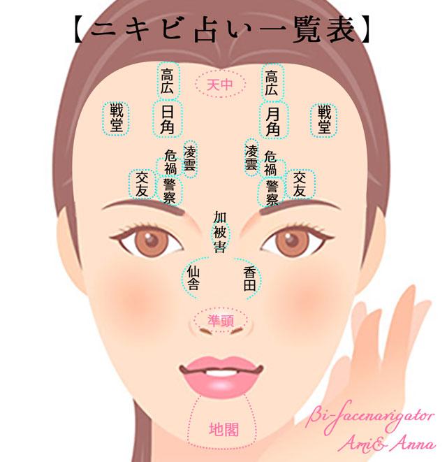 ニキビ 場所 意味 顔ニキビの位置、場所でわかる健康状態と体の調子で治し方はそれぞれ...
