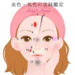 血色・気色の実践鑑定一覧表
