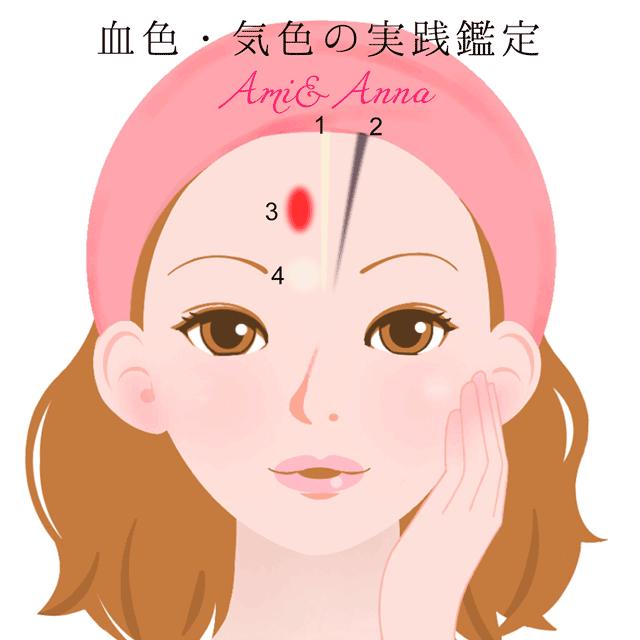 顔に表れる血色や気色の具体例1~4