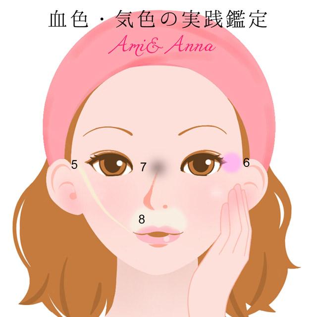 顔に表れる血色や気色の具体例5~8