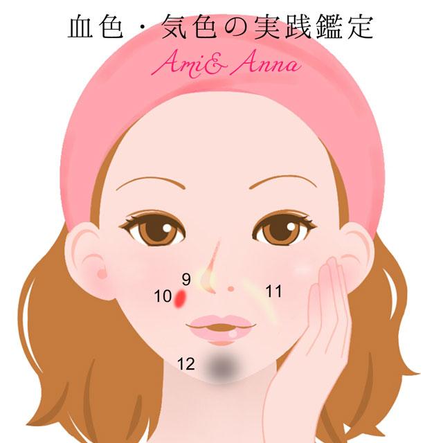 顔に表れる血色や気色の具体例9~12
