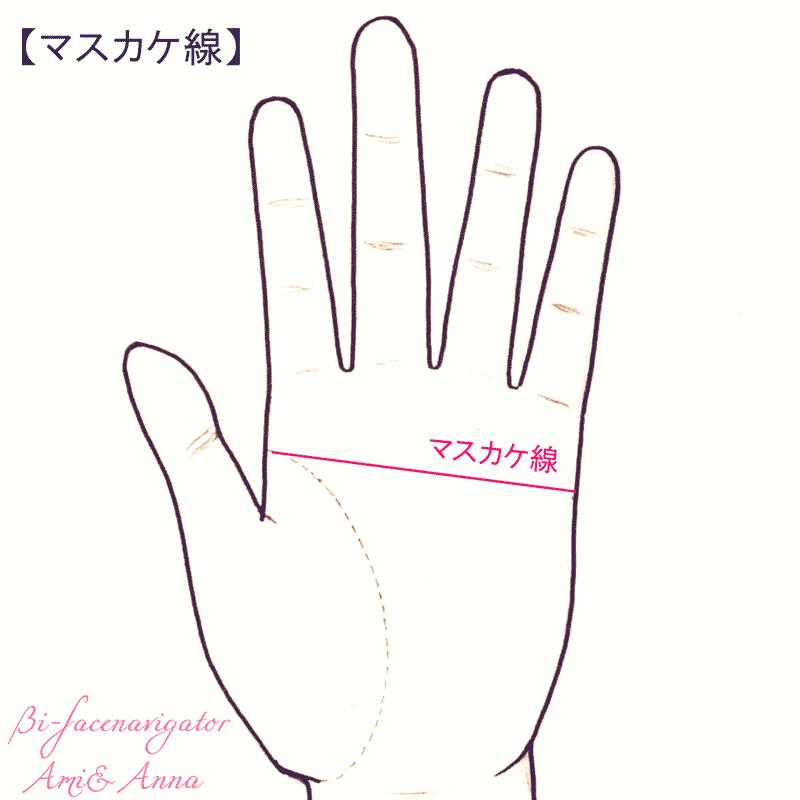 マスカケ線