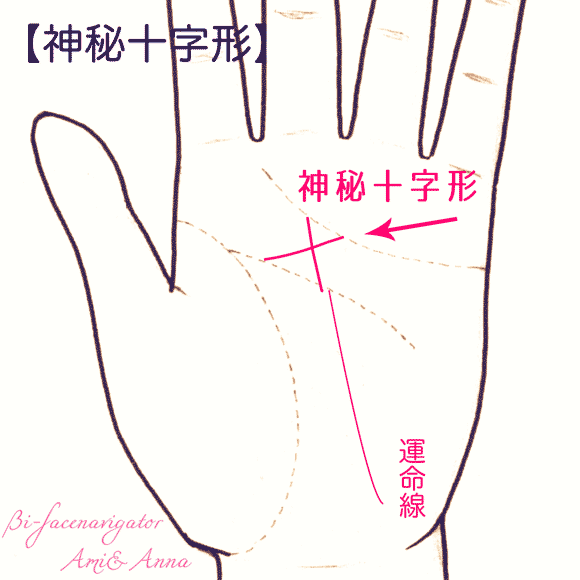 手相の神秘十字形