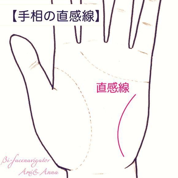 手相の直感線
