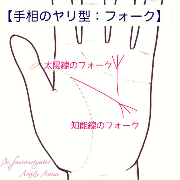 手相の太陽線と知能線に出ているヤリ型