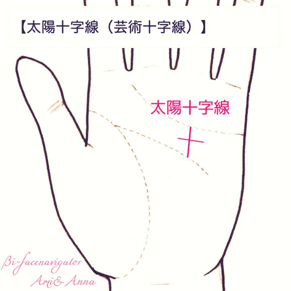 手相の太陽十字線(芸術十字線)